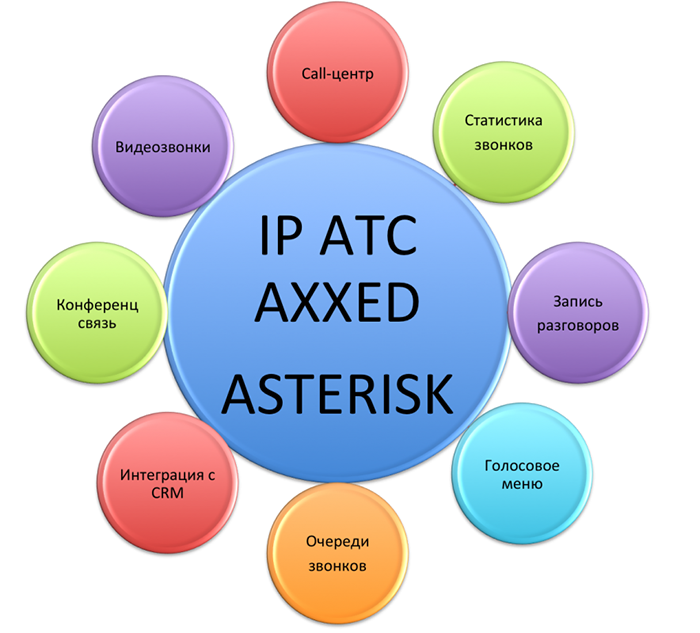 ip-atc-asterisk1.png